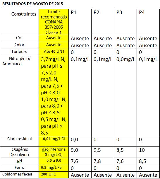 resultados_agosto_2015